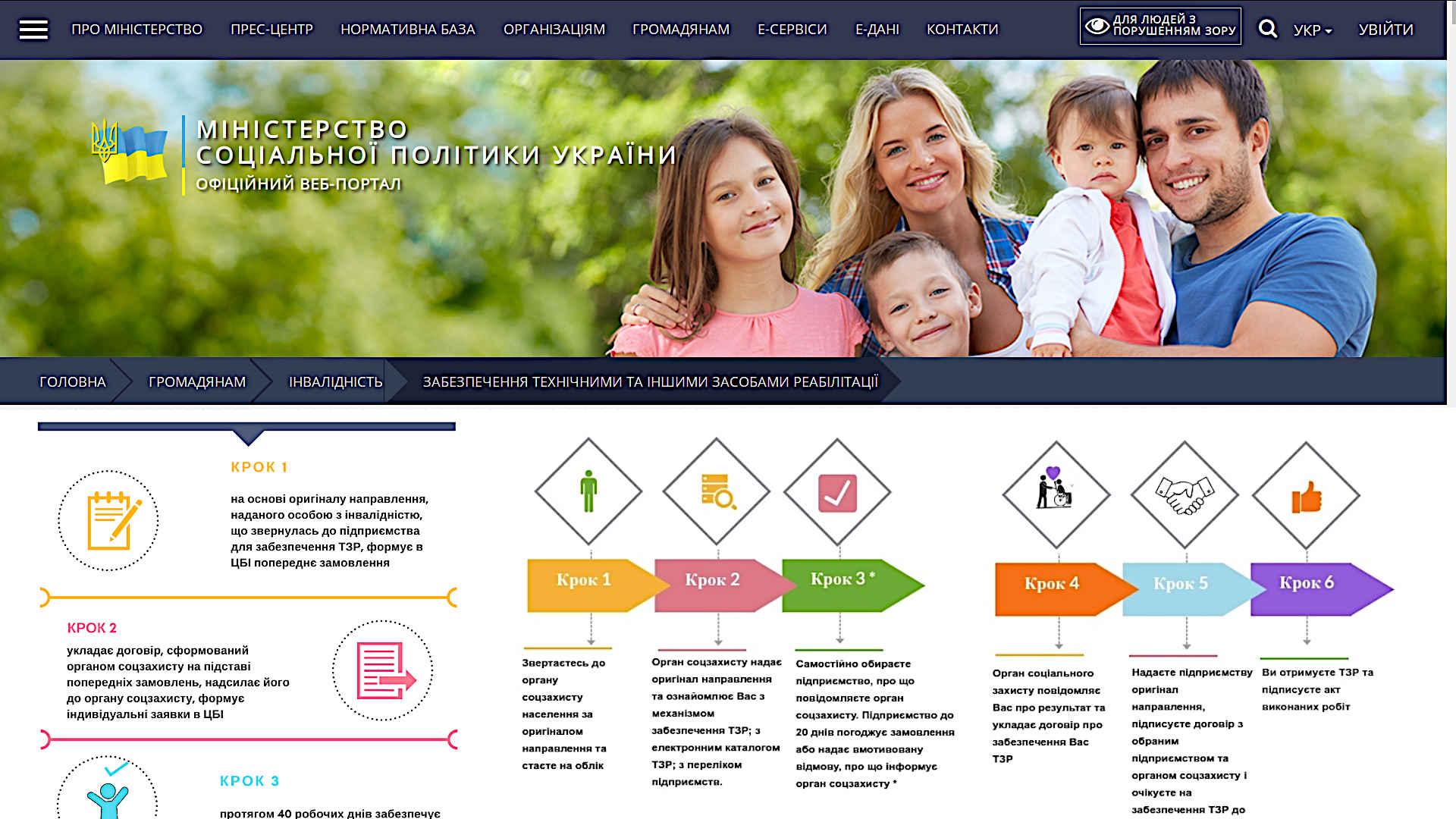 Сайт Министерства социальной политики